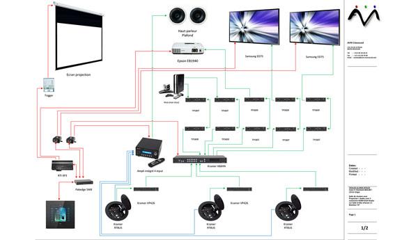 Installateur salle de réunion audio video domotique Cannes La Bocca